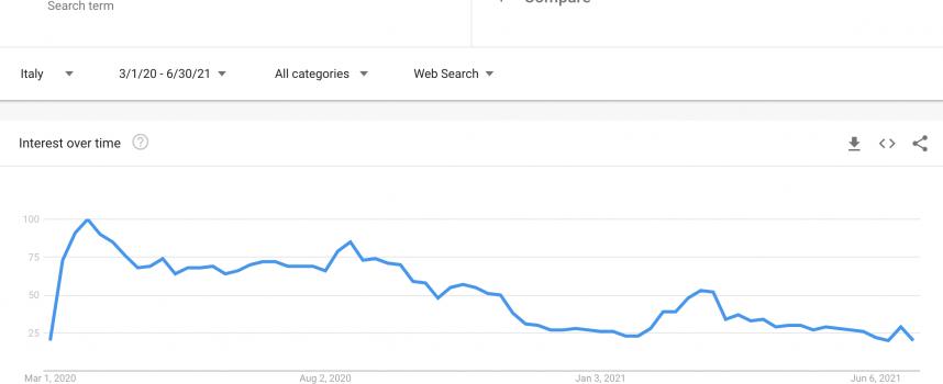 Le principali cause dei cali di traffico nella Ricerca Google